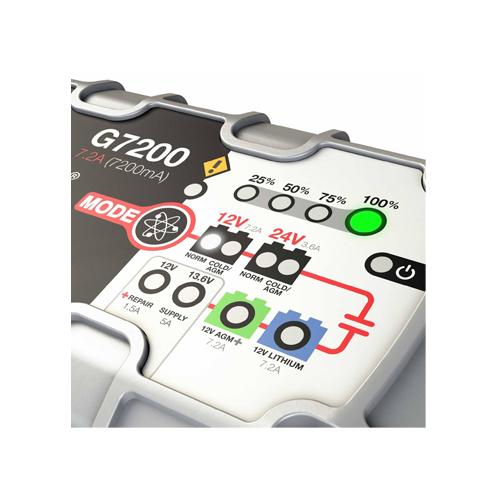 Зарядно NOCO G7200 12/24V 7.2A  с бустер NOCO GB40 12V 1000A