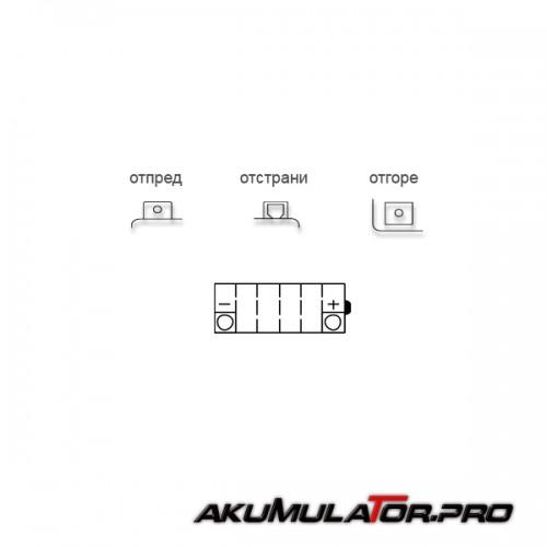 Акумулатор FULBAT FB16CL-B 12V 19Ah R+